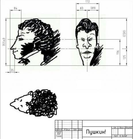 Pushkin.thumb.png.c10cb526fbf41977509416