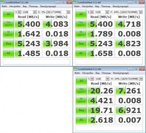 Сравнение скоростей памяти навигатора2.jpg